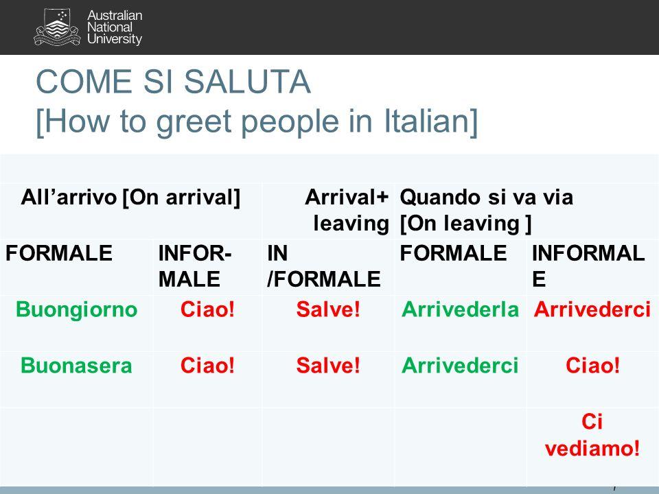 COME SI SALUTA [How to greet people in Italian]